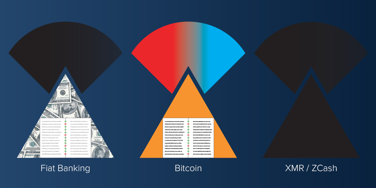 Differences in Sight - Traditional Finance vs Bitcoin - Bitstocks Blog